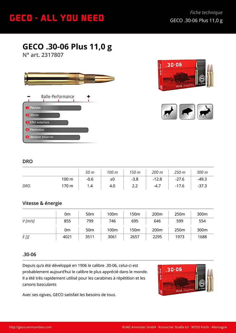 Encore et toujours, munitions 30-06  Geco-310