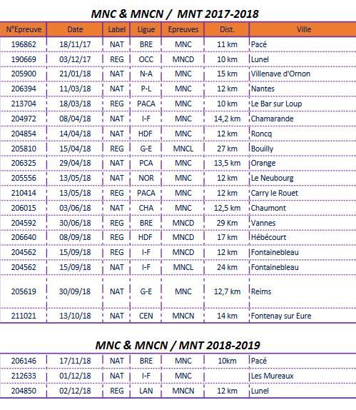 Marche Nordique Tour 2017-2018- Epreuves labellisées à ce jour Mnc_2010
