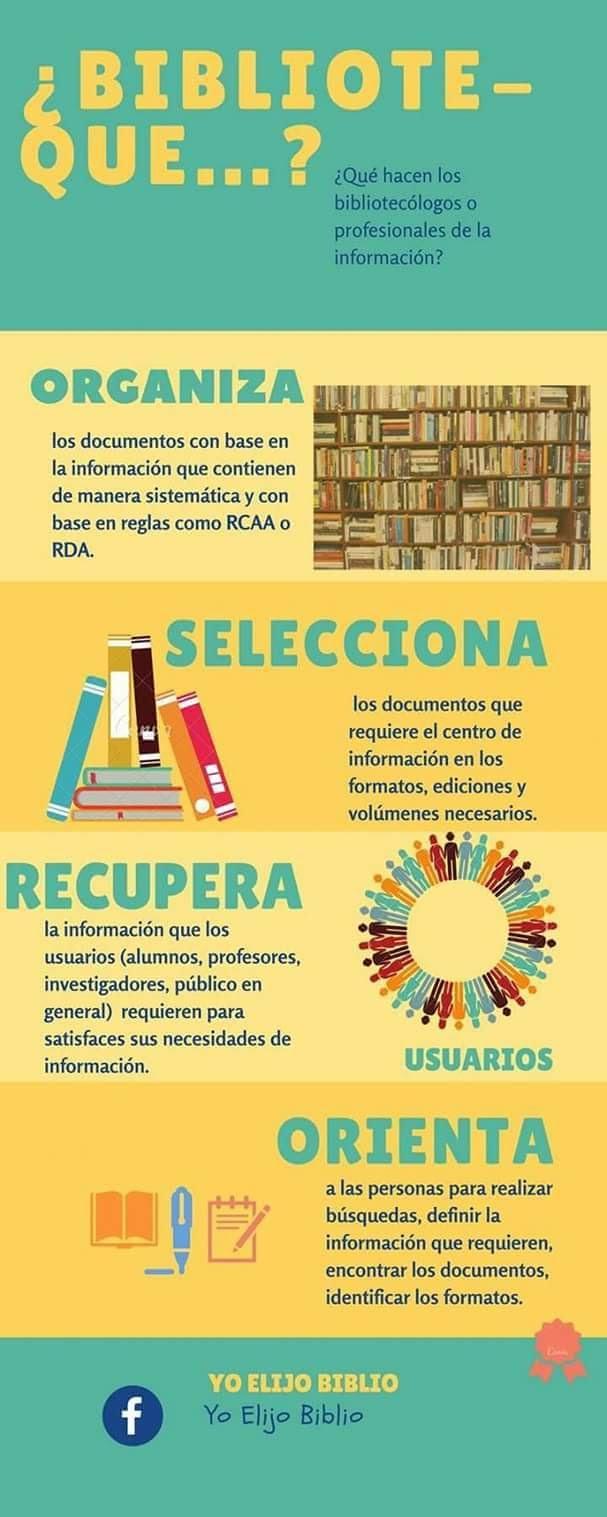 Concepto de Biblioteca Fb_img10