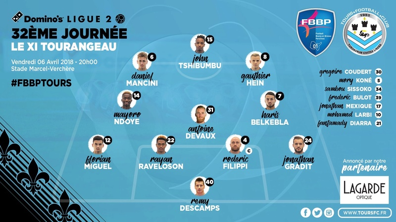 (32ème journée) Bourg / TOURS FC A6e1a510