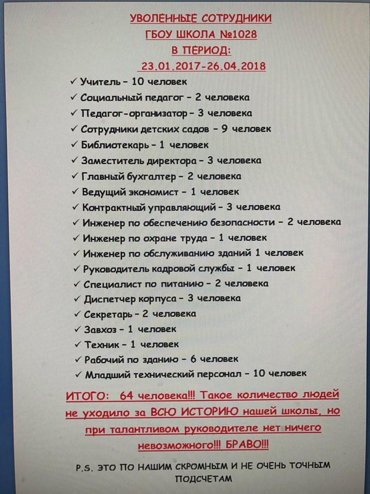 ВНУТРЕННЯЯ ПОЛИТИКА - Страница 16 31357610