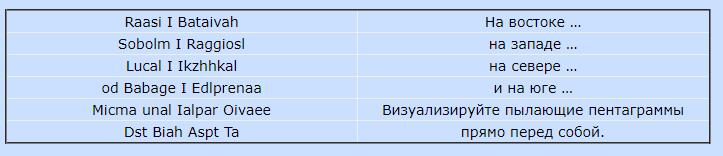 Майкл Санборн. Ритуал Изумрудного Престола  Aeaa10