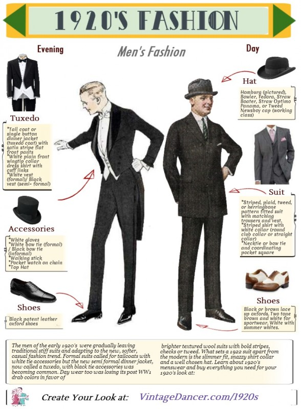 Mode masculine  1920s-10