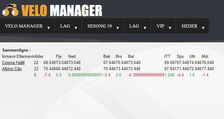 Velo Manager en Version Mobile ! Velo_c10