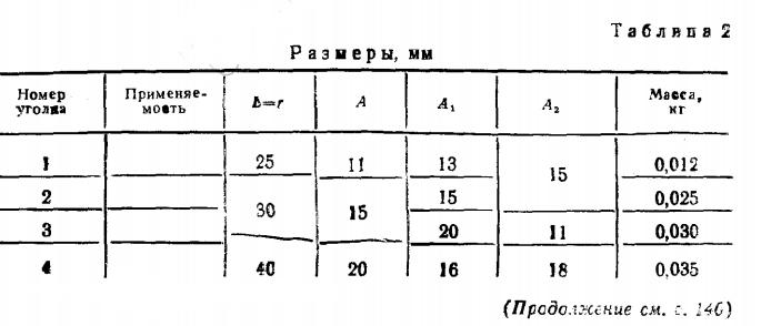 Уголки на корпусе. Ugol213