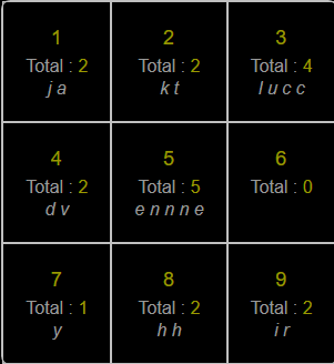 Première année : Cours 2 : La Table karmique Jenny10