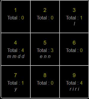 Première année : Cours 2 : La Table karmique Merli10