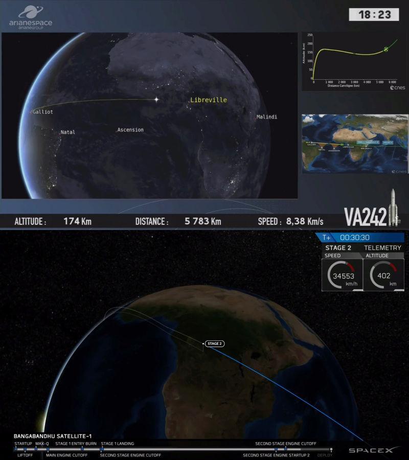 Falcon-9 (Bangabandhu-1) - 11.5.2018 - Page 11 Inclin10