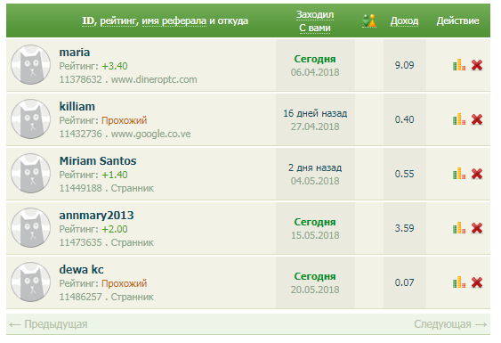 SprintSEO PTC Rusa Gane hasta 30 Rublos Diarios + Prueba de pagos-Reportese la usuario FRIDA de Perú para guiarle en la pagina! Lista_14