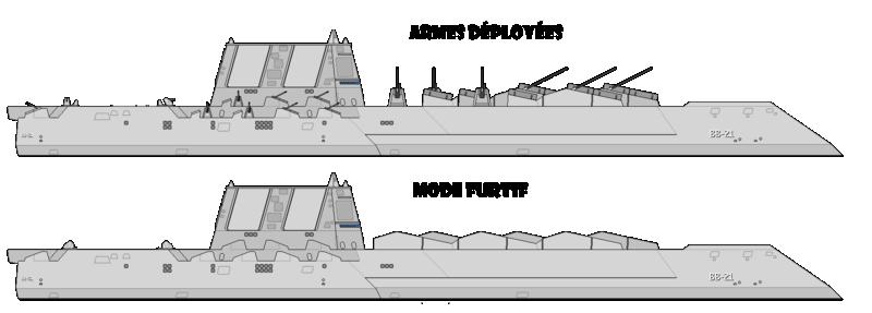 Capacités de la Marine de Guerre Kressy10