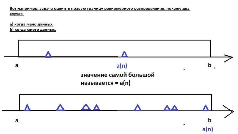 Как гуманитариям понять смысл математической статистики? Да просто ... посмотреть на Петродворец! U_aoez10
