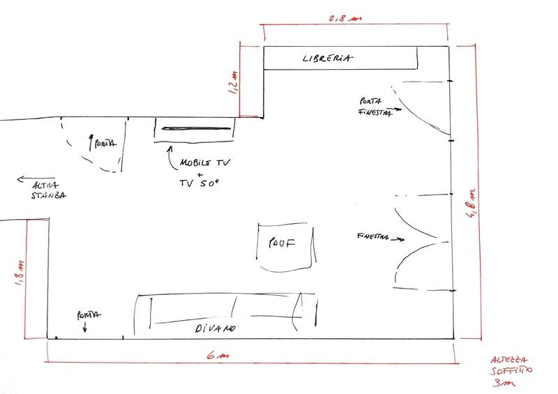 Configurazione impianto domestico Sketch10