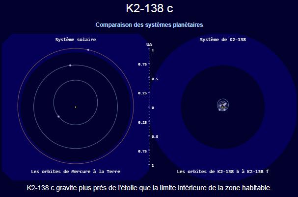 K2-138 K2-13810