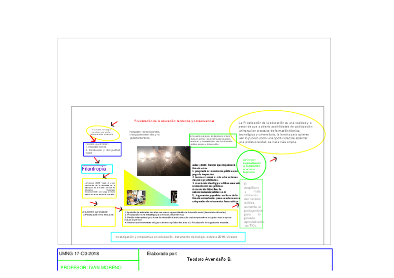 Privatización de la Educación, tendencia y consecuencias Infogr10