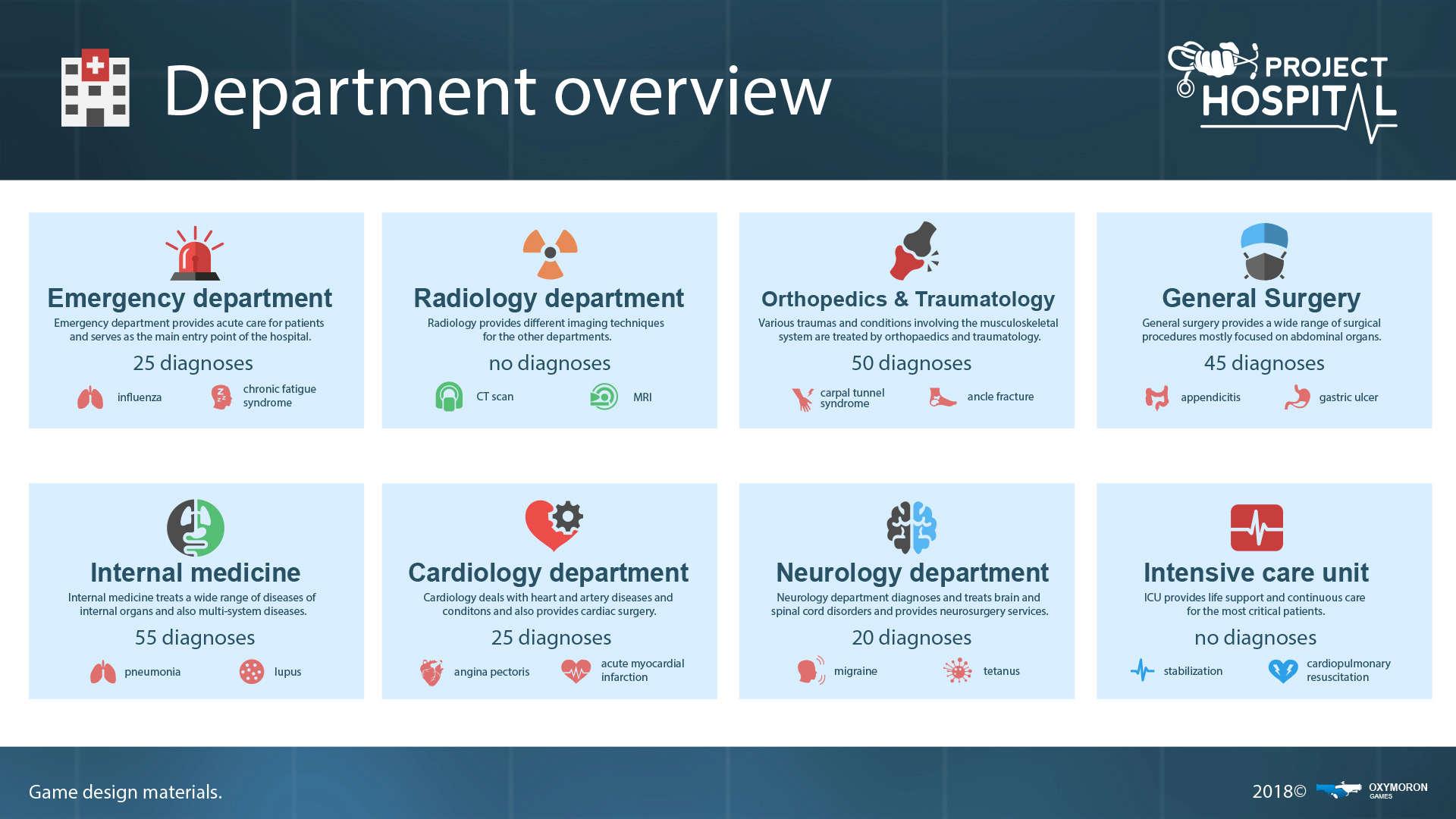 2018_03_22 - Infographics: Department Overview Depart10
