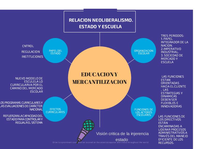 El nuevo orden educativo global y la mercantilizacion de la escuela El_nue10