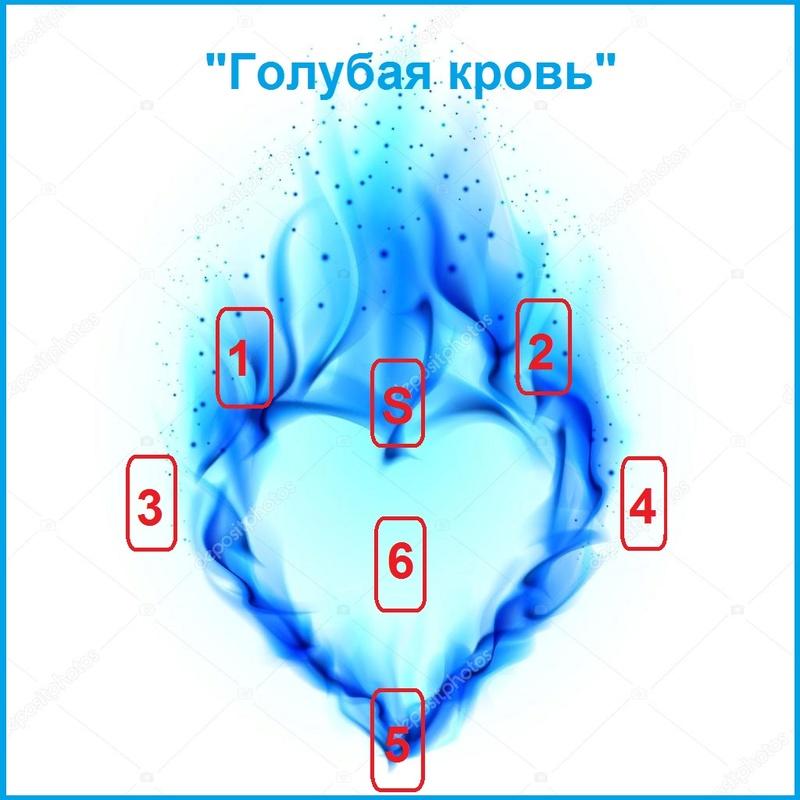 """Расклад """"Голубая кровь"""" _var_w67"""