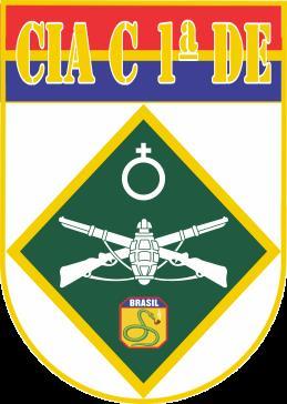 1ª Divisão de Infantaria do Exército Brasileiro  Eb_210