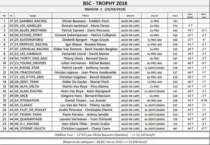 TROPHY 2018 - Page 2 Tro_1811