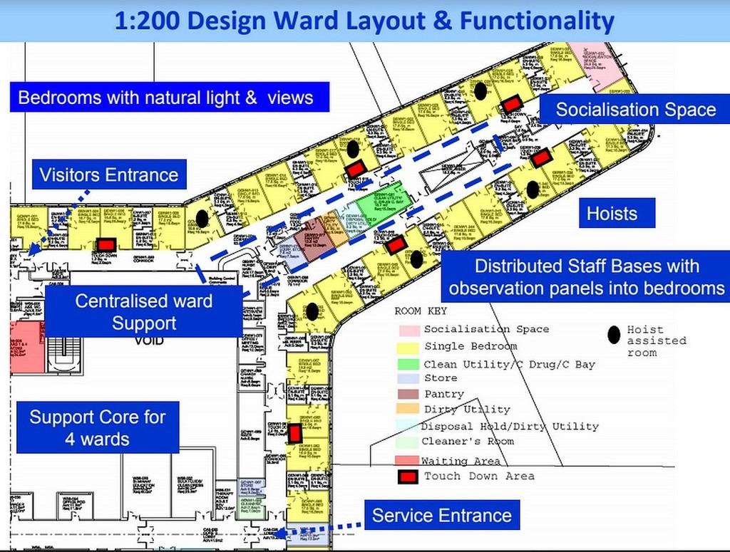Department layout inspiration Wardla10