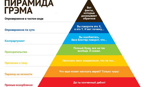 Путин. Борьба с троллизмом. - Страница 2 15260810