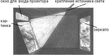 """""""АСТРАЛЬНАЯ ДИНАМИКА"""" — Роберт Брюс. - Страница 2 2712"""
