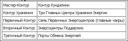 """""""АСТРАЛЬНАЯ ДИНАМИКА"""" — Роберт Брюс. Dg2jp310"""