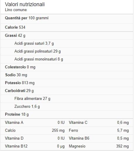 Golosità senza sensi di colpa: budino ai semi di lino e semi di chia Semi_d10