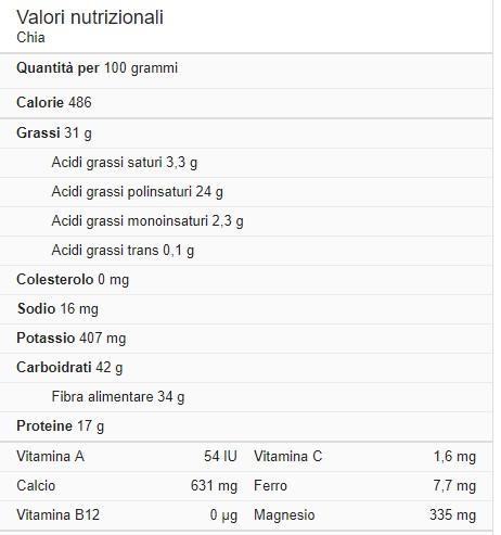 Golosità senza sensi di colpa: budino ai semi di lino e semi di chia Semi_d11
