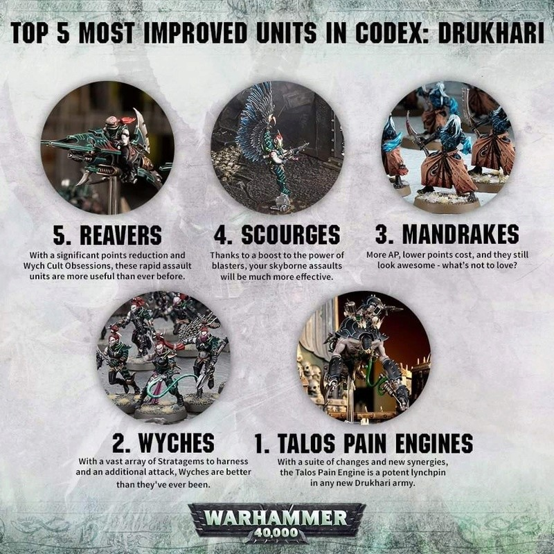 Codex Drukhari Preview: Wych Cults - Page 5 Img-2011