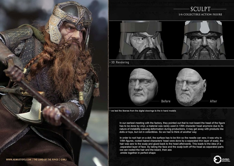 asmus - NEW PRODUCT: Asmus Toys The Lord of the Rings Series: Gimli (LOTR018) Fb_img10