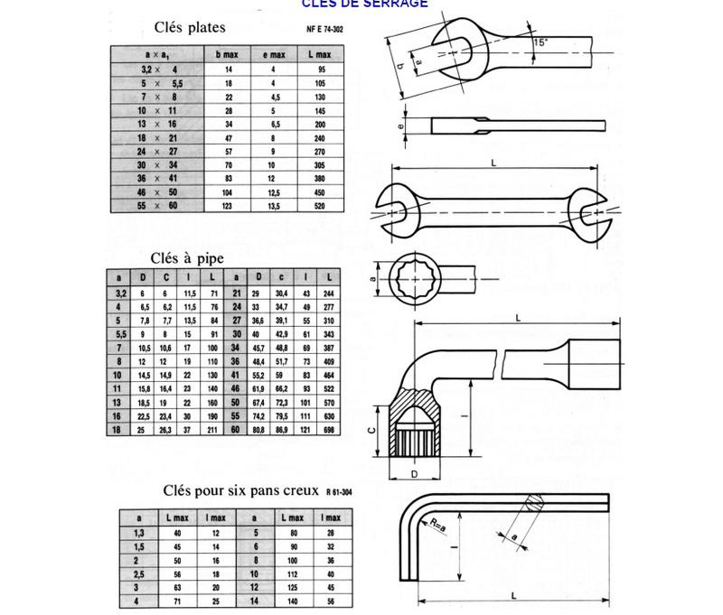 CLES LAMAGES / CHAMBRAGES TROUS DE PASSAGE Cly_la11