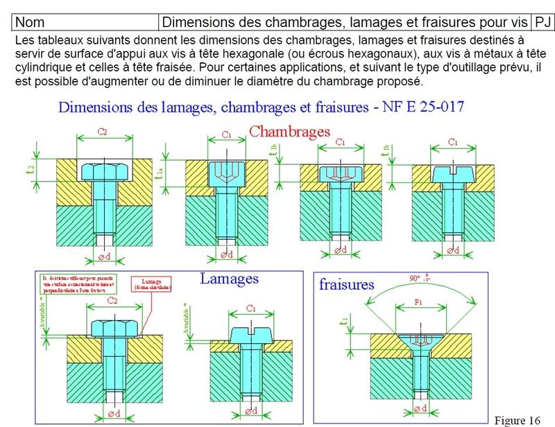 CLES LAMAGES / CHAMBRAGES TROUS DE PASSAGE Cly_la13