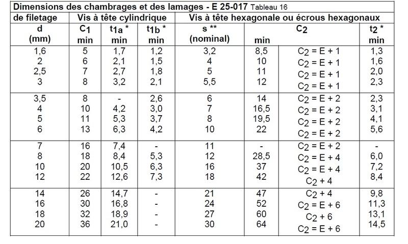 CLES LAMAGES / CHAMBRAGES TROUS DE PASSAGE Cly_la14