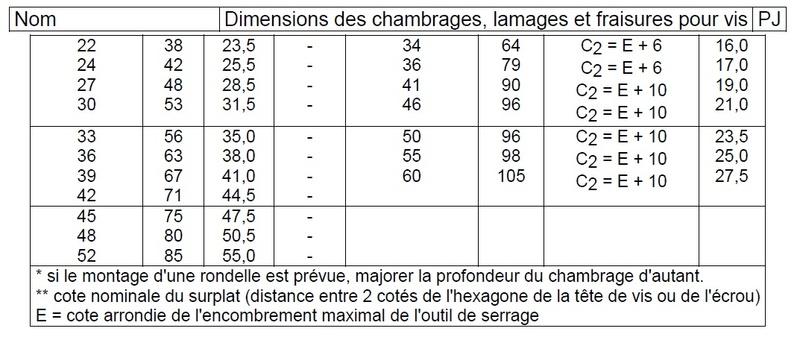 CLES LAMAGES / CHAMBRAGES TROUS DE PASSAGE Cly_la15