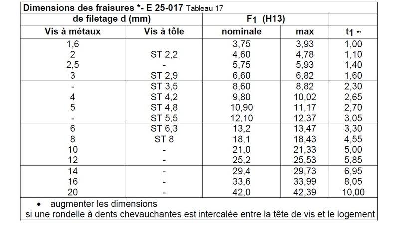 CLES LAMAGES / CHAMBRAGES TROUS DE PASSAGE Cly_la16