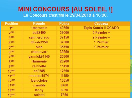 Concours Ticket Soleil  Captur12