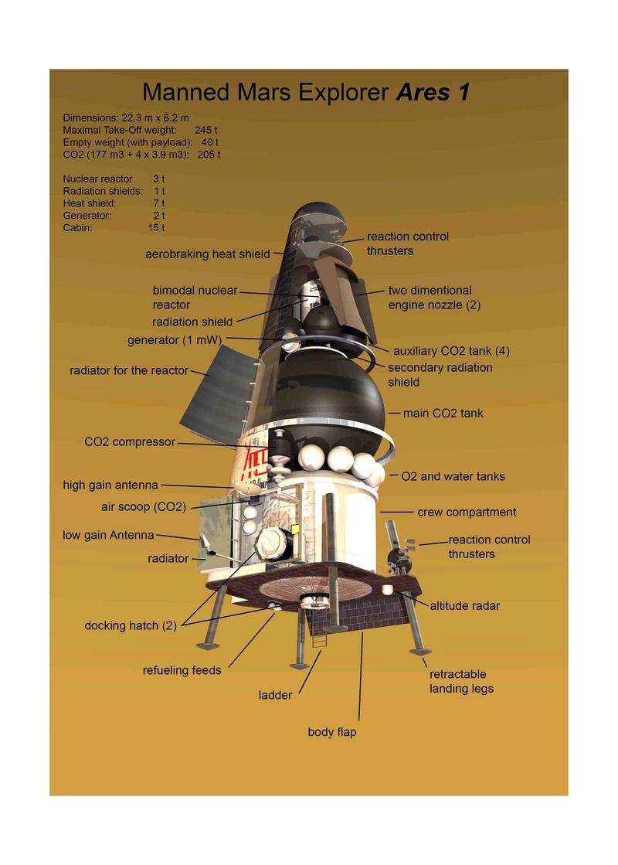 Système de propulsion NIMF 1_unti12