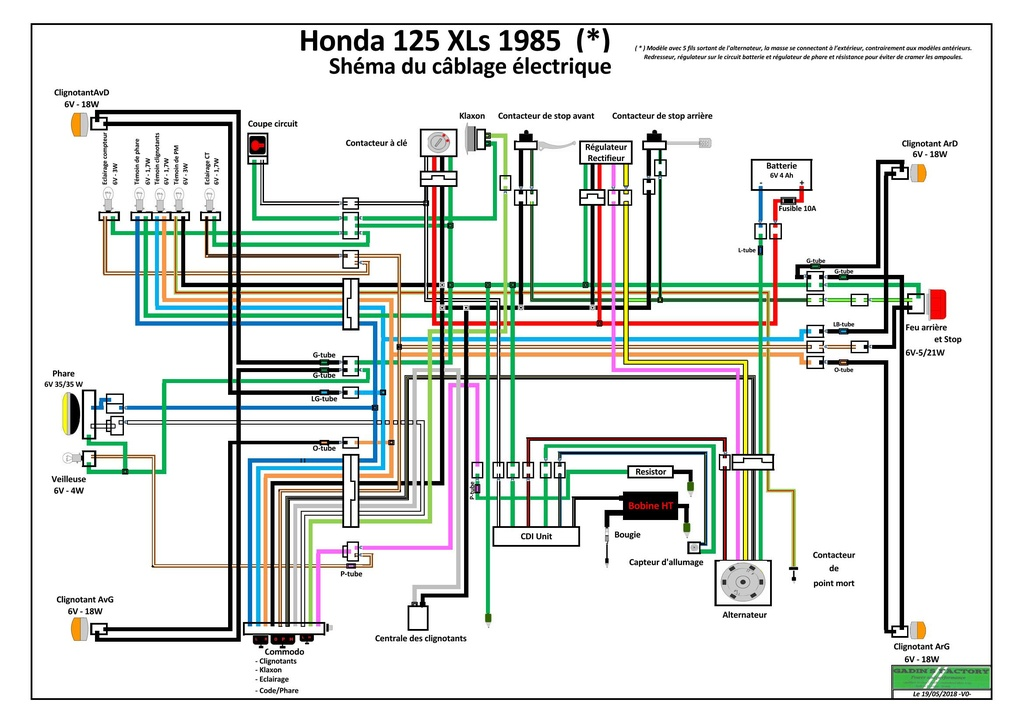 9 Schema Electrique Honda 125 Nx