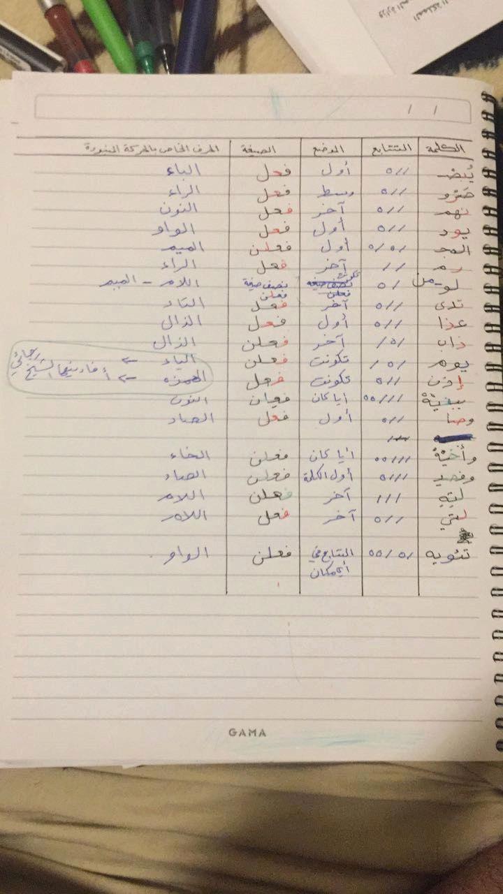 الواجب السادس/ الدورة الاولى /  رجال  Oa_210