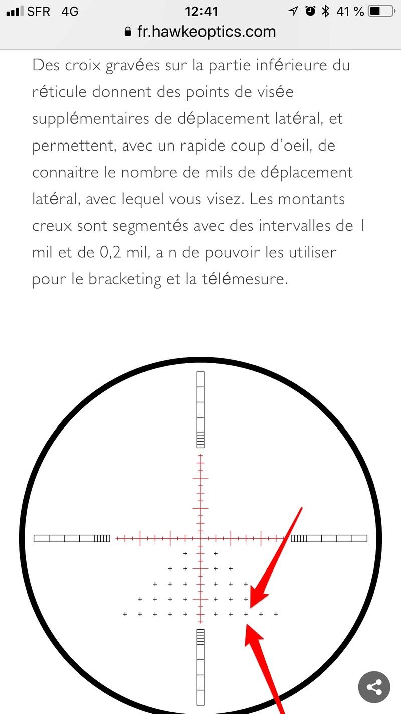 choix d'une lunette pour tir à 50m sur cible - Page 2 Eb6ea110