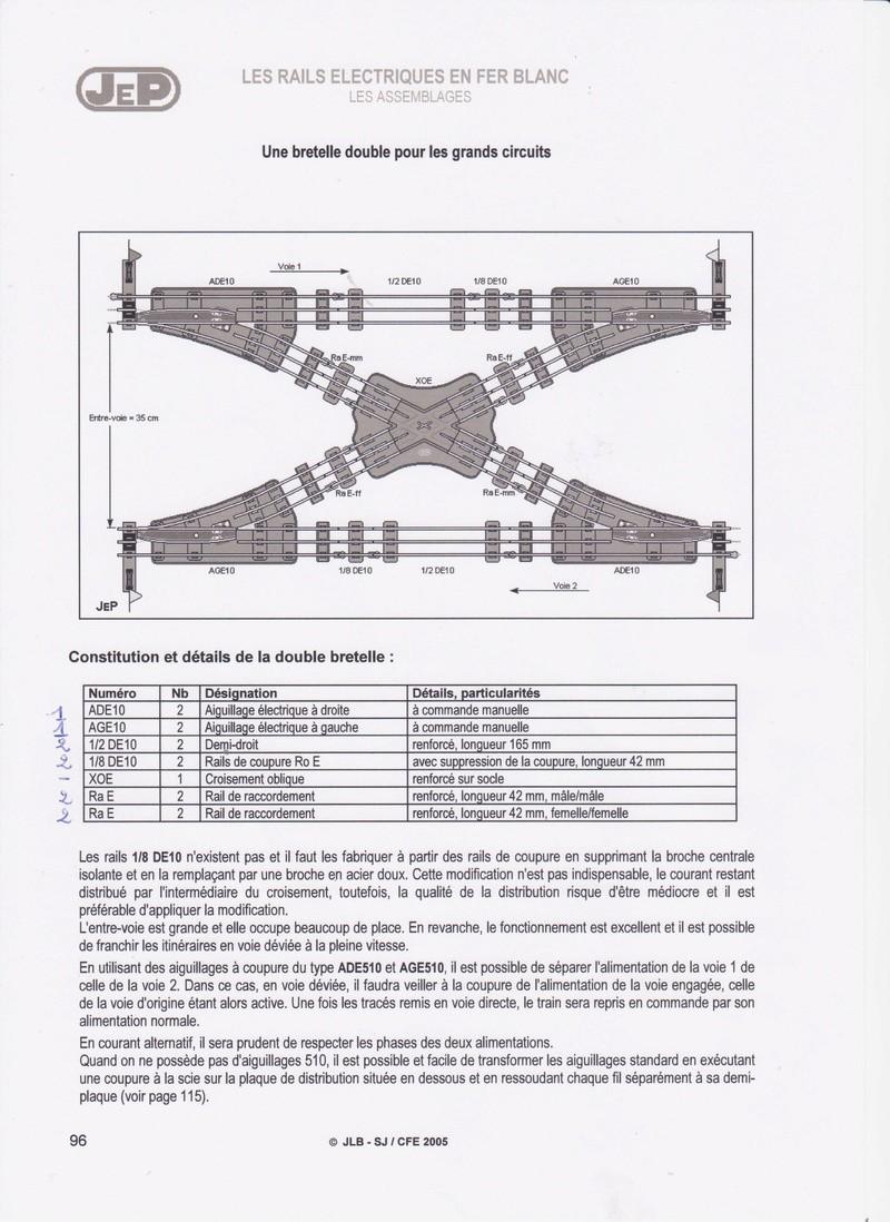 angles des croisements XOE obliques de JEP Croise11