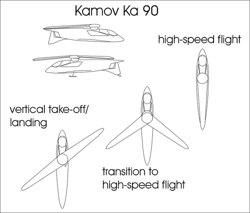Promising high-speed helicopter (PSV) - Page 3 000113