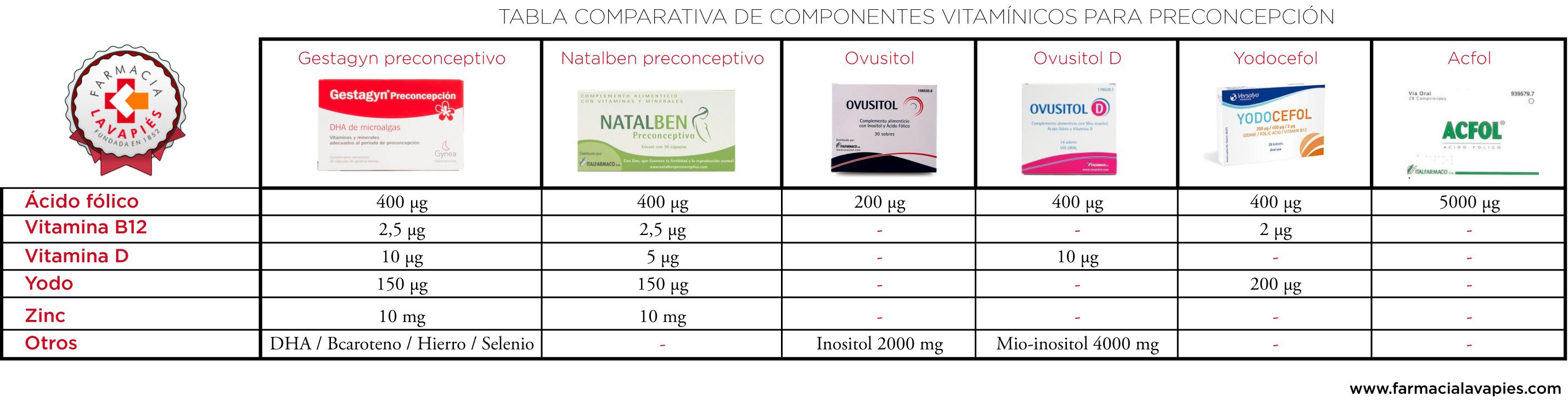 REPRODUCCION ASISTIDA CANTABRIA Compar10