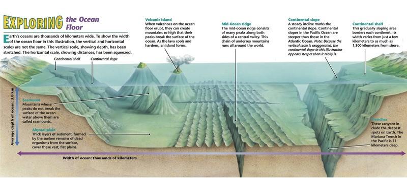 Flat Earth Memes - Page 2 Oceanf11