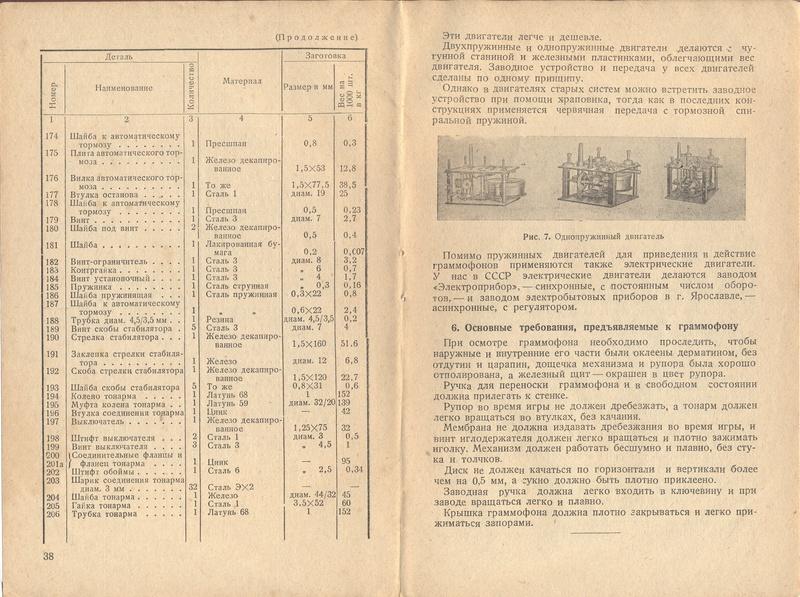 Книга РЕМОНТ ПАТЕФОНОВ авт. С.Б.Богин изд. КОИЗ 1937 год 1110
