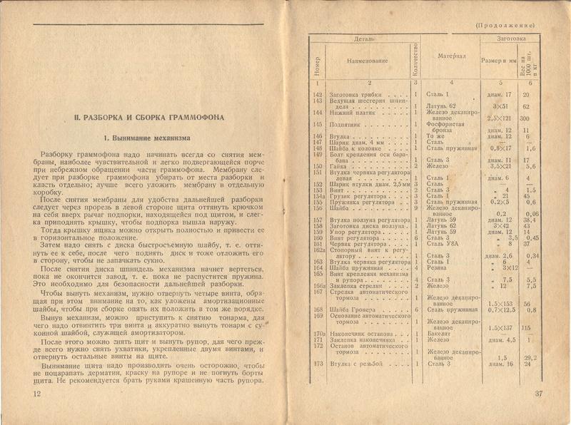 Книга РЕМОНТ ПАТЕФОНОВ авт. С.Б.Богин изд. КОИЗ 1937 год 1210