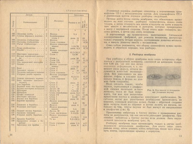 Книга РЕМОНТ ПАТЕФОНОВ авт. С.Б.Богин изд. КОИЗ 1937 год 1310