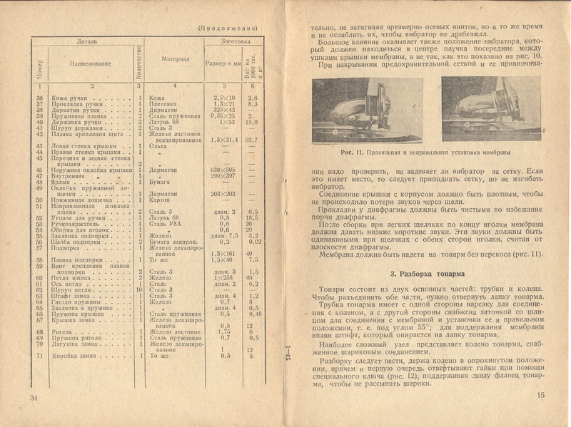 Книга РЕМОНТ ПАТЕФОНОВ авт. С.Б.Богин изд. КОИЗ 1937 год 1510