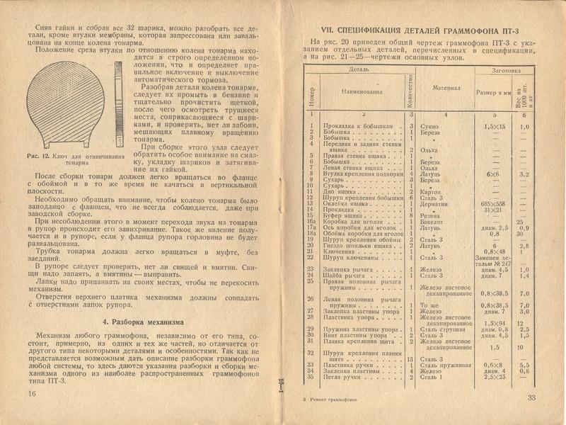Книга РЕМОНТ ПАТЕФОНОВ авт. С.Б.Богин изд. КОИЗ 1937 год 1610
